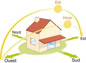 Orientation-de-la-maison_large