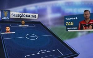 Tiago Sala, zagueiro do Campinense