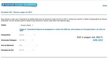 Simulador IUC 2017