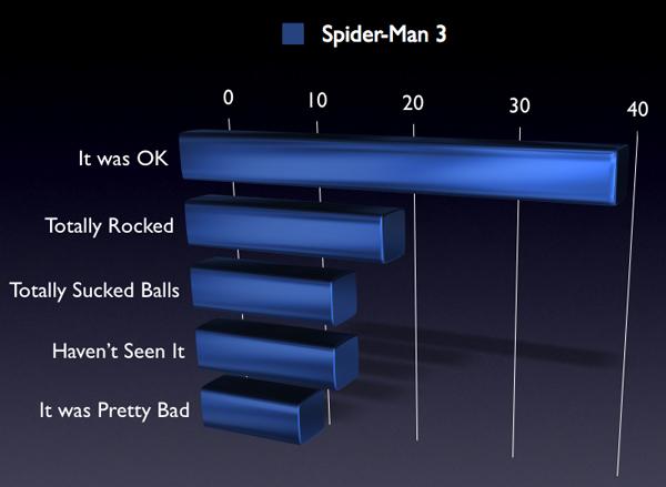 spidermanpoll.jpg