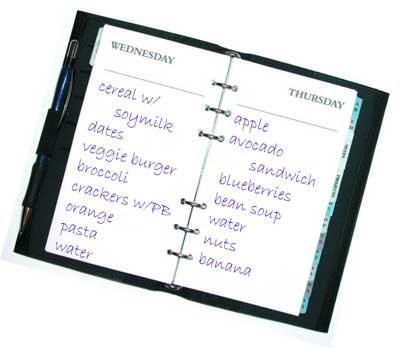 Food Calorie Diary