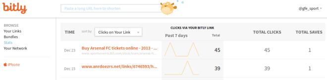 Click Statistics for Social Media Bitly