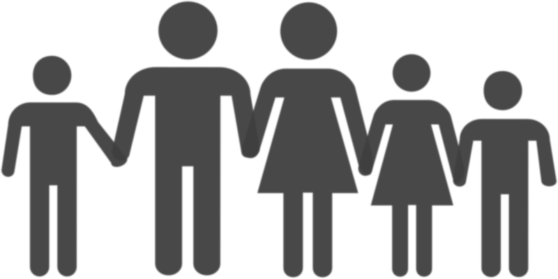 Family - Parenting Styles