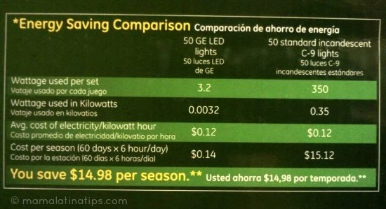 LED lights efficiency information