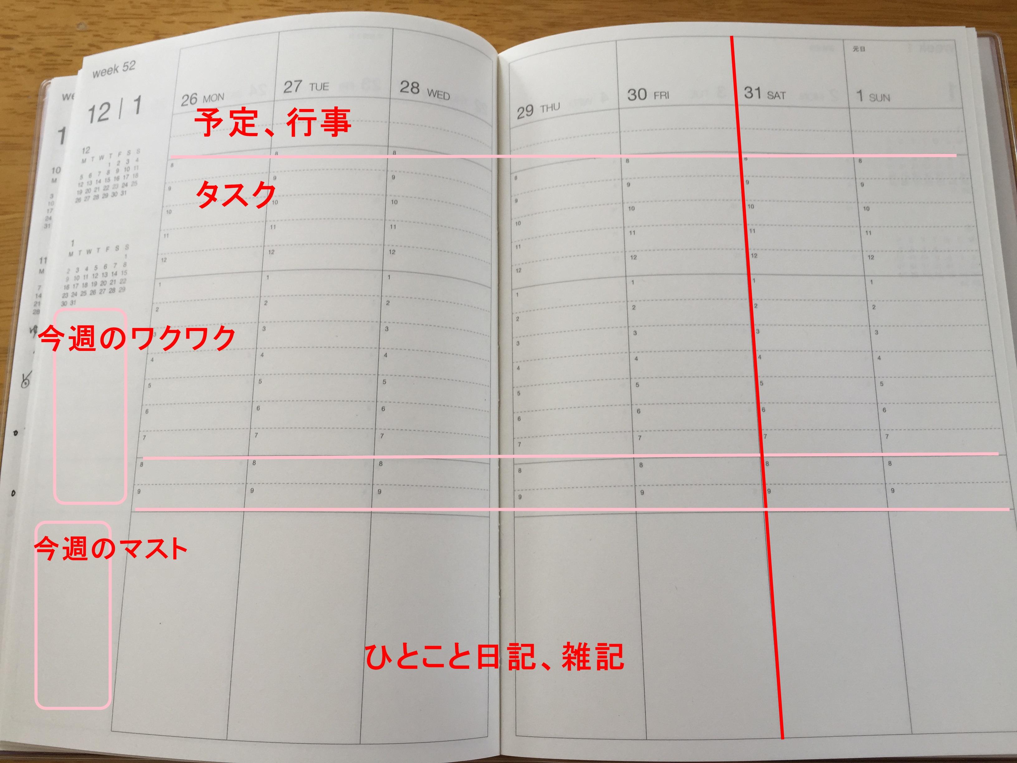 主婦の手帳をどう使う 毎日が充実するワクワクする手帳術