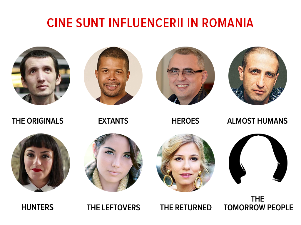 influneceri-in-romania