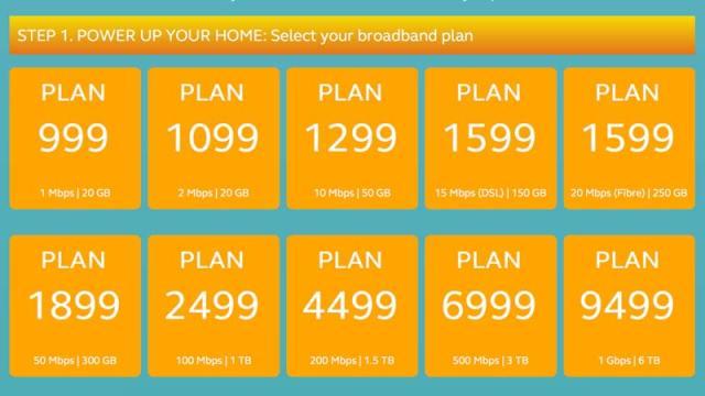 Complete Globe Broadband Fiber Dsl Plans Pricing