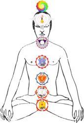 Chakra-Meditation macht stark und fröhlich