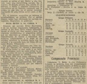 "1963-Enero 20-Domingo.-Juveniles: Real Betis ""A""-10 Coria Cf-0.-53ºAniversario."