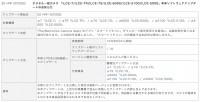 α7ファームウェアアップデートv1.10
