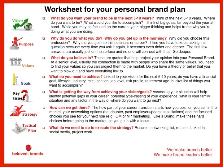 how to create your personal networking plan