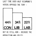 Richmond bar chart