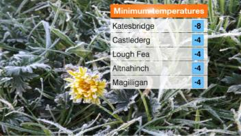 Cold, Dry Arctic Air (Dry Ground Too) Sends Temps To A Record Breaking -8C In Northern Ireland