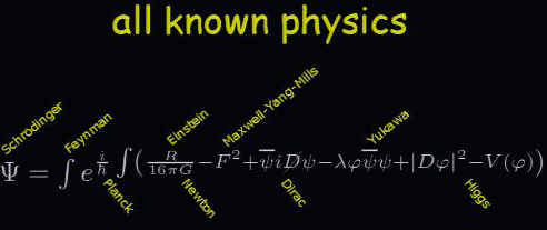 allknownphysics1