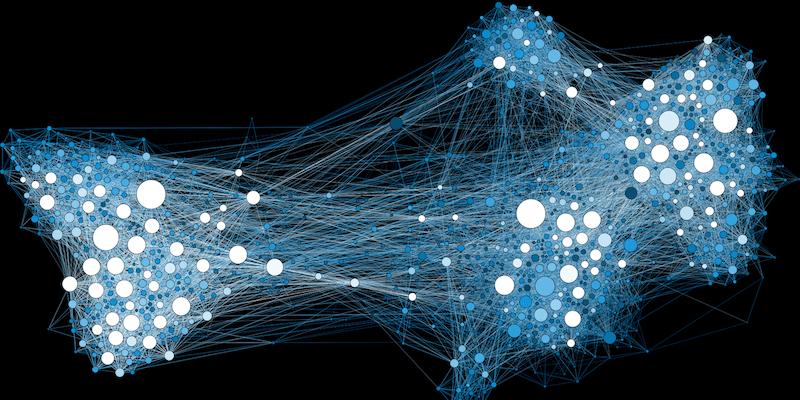 Martin Grandjean » Digital humanities, Data visualization, Network ...