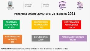 COVID 23 FEB 2021