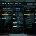 XCOM June Council Report