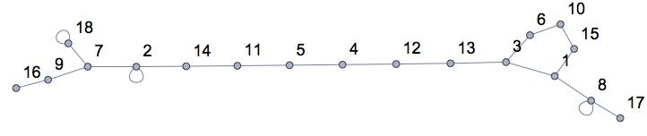 graph18