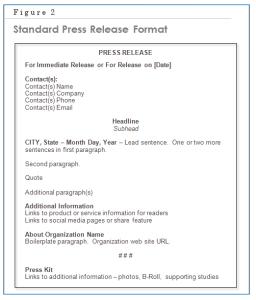 Chap 6 Fig 2 Standard Press Release Format