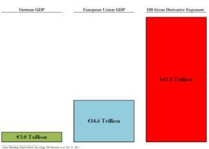 Esposizione Deutsche Bank