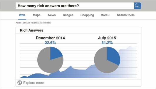 rich-answers-web-hero2
