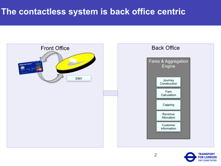 2014 - Contactless Briefing - Extract Martin.002