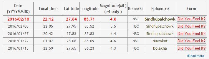 earthquake in sindhu Palchock