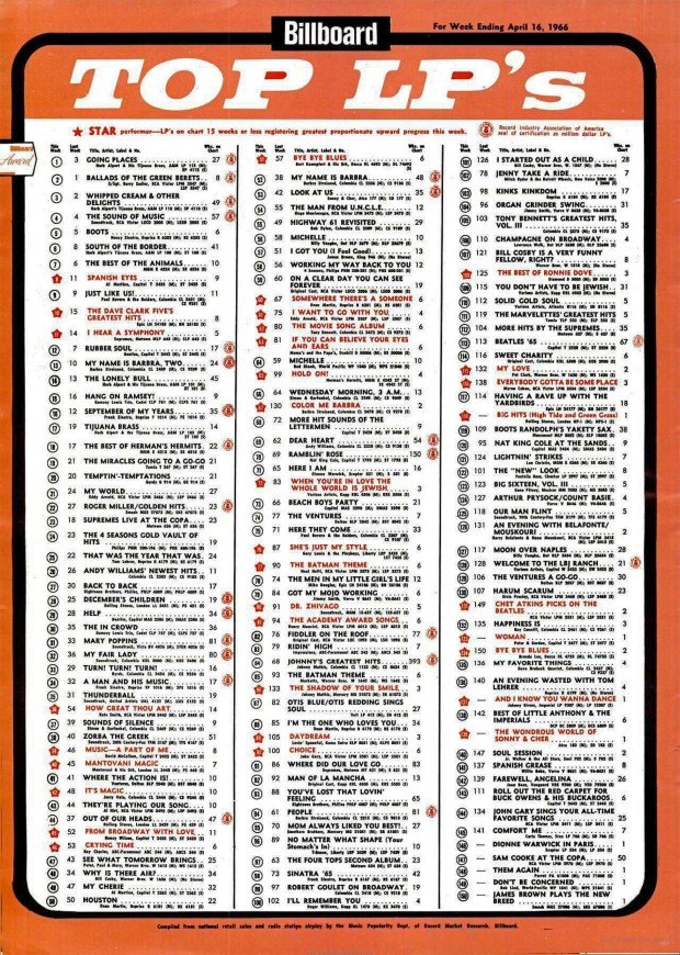 A rip from the Billboard pages. THE BILLBOARD TOP LP'S chart, April 16, 1966. (Click on image 2x for largest detailed view).
