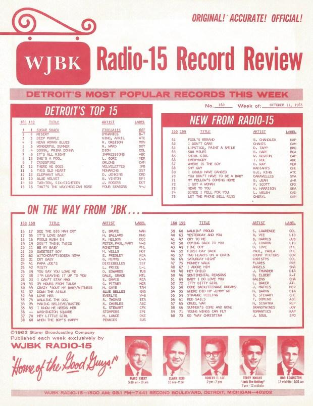 WJBK RADIO 15 October 25, 1963