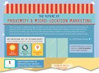 The Future of Proximity & Micro-Location Marketing [Infographic]