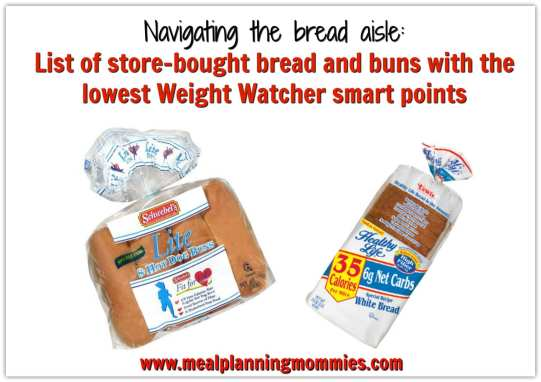A list of store-bought bread and buns with the lowest Weight Watcher smart points