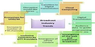 Broadcast-Industry-Trends - Featured