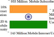 India Connectivity Landscape_Featured