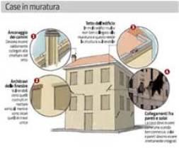 casa antisismica