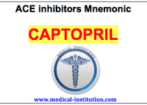 ACE inhibitors mnemonic - Medical Institution