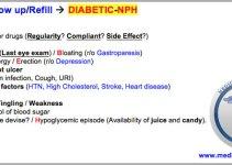 Diabetes Follow up Mnemonic - USMLE Step 2 CS - Medical Institution