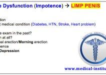 Erectile Dysfunction Mnemonic USMLE Step 2 CS