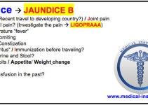 Jaundice Mnemonic USMLE Step 2 CS - Medical Institution