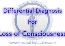 Differential Diagnosis for Loss of Consciousness - Best USMLE Step 2 CS mnemonics - Medical Institution
