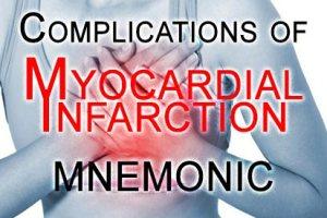 Complications-of-Myocardial-Infarction-(MI)-Mnemonic-Best-USMLE-Medical-Mnemonics