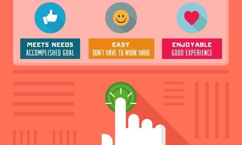 How To Effectively Make A Web Design
