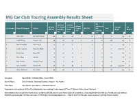 2018-07-15-mgccn-touring-assembly-final-results