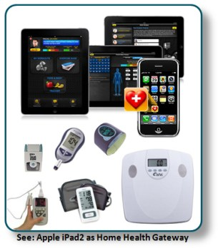 Apple iPad2 is an ideal Home Health Gateway