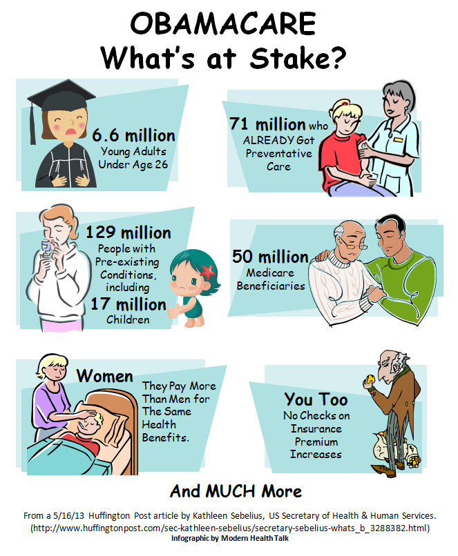 Obamacare: Whats at Stake