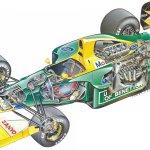 Benetton_B192_1992_Race_Car_Racing_Vehicle_Supercar_Formula_1_4000x3000__2__1920x1080