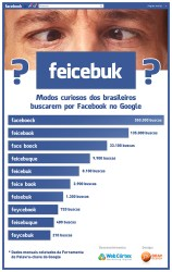 infografico-facebook-no-google