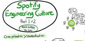 spotify-culture-serie-videos(1)