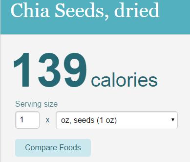 chia_seeds_cal