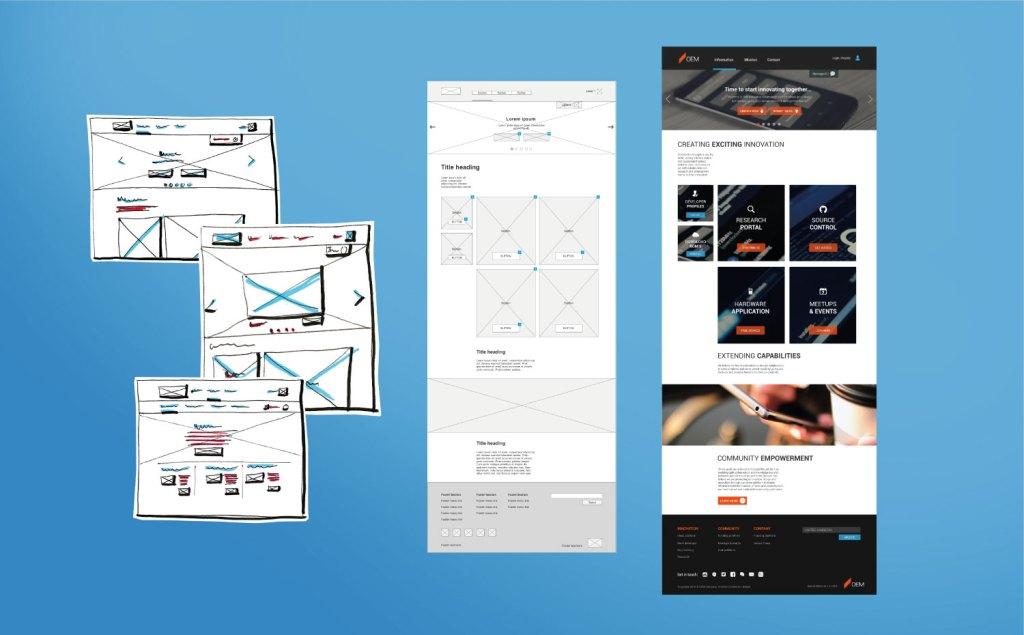 mike-pinder-service-design-ui-mockup-process-1