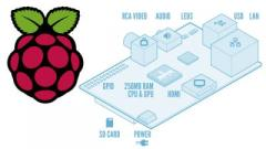 RaspberryPi Raspberry Pi Launched